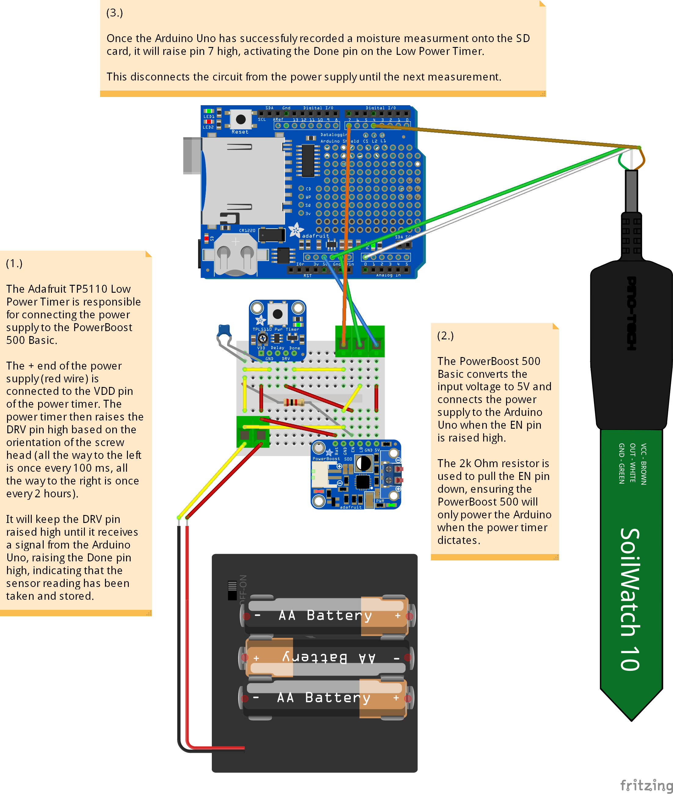 Arduino soil moisture data logger for extended remote usage