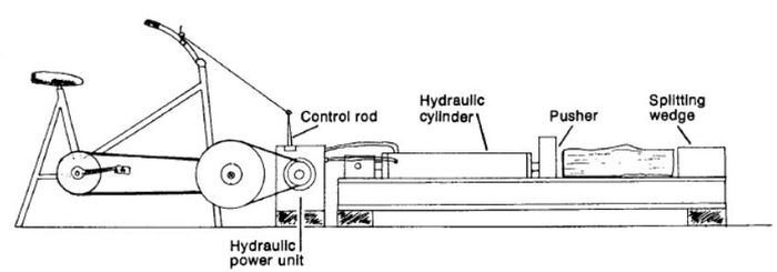 Pedal Power Hydraulic Log Splitter