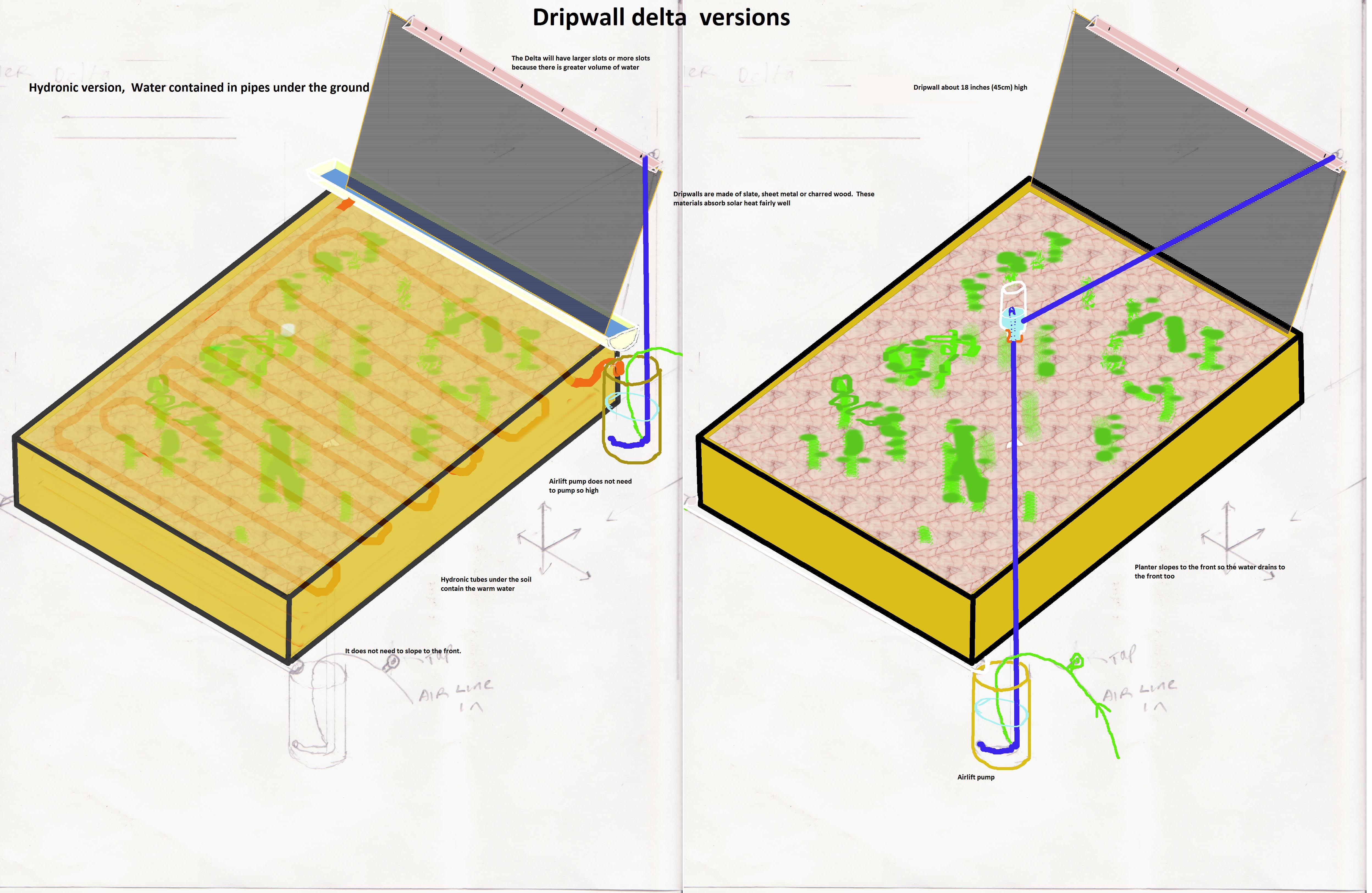 Dripwall Delta