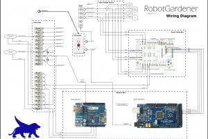 Horto domi RobotGardener version 3.1 Wiring Diagram